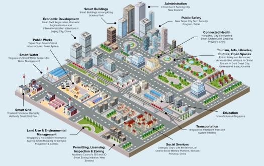 smart-city6